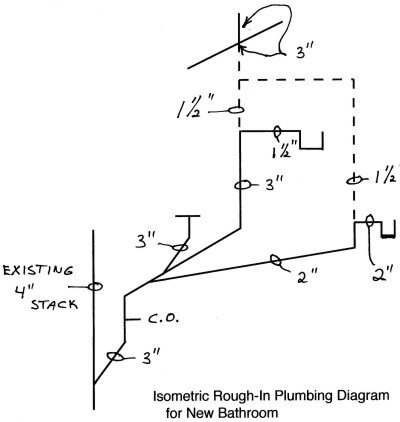 Isometric Drawing Plumbing Zone Professional Plumbers