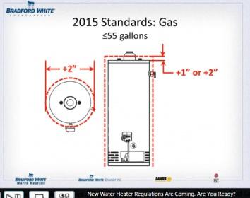 Gas Water Heater Gas Water Heater Sizes