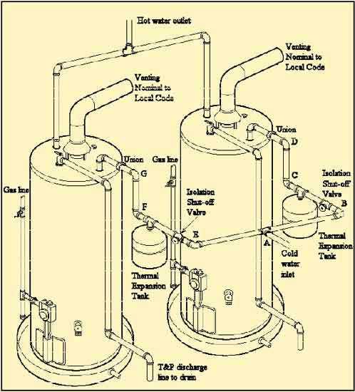 Dual water heaters page 3 plumbing zone professional for How to pipe a water heater