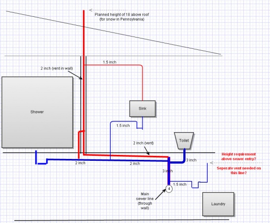 Horizontal Section Of Vent Stack - Plumbing Zone