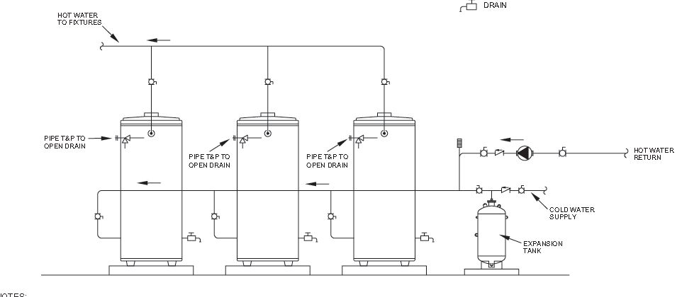 Multiple water heater piping diagram auto wiring diagram today 2 water heaters tandem or series page 3 plumbing zone rh plumbingzone com water heater piping diagram series hot water heat piping diagrams ccuart Images