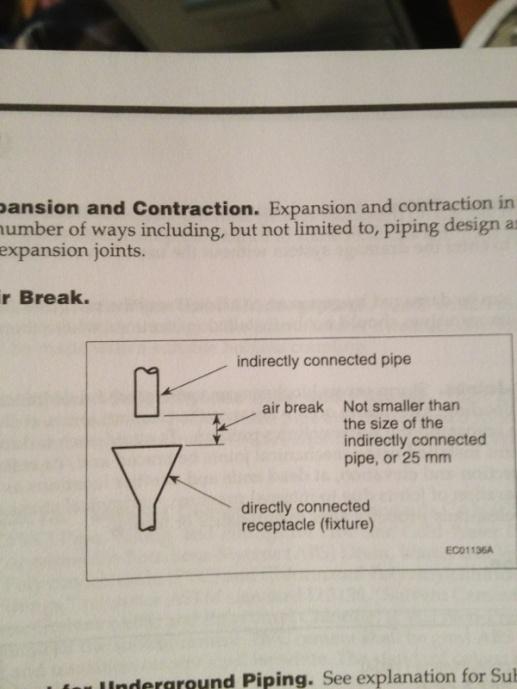 Diagram air gap break wiring library