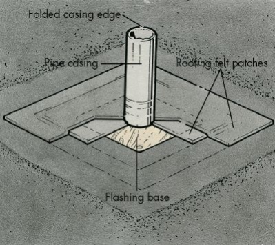How To Flash A Flat Roof Help Plumbing Zone