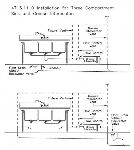 3 compartment sink installation diagrams