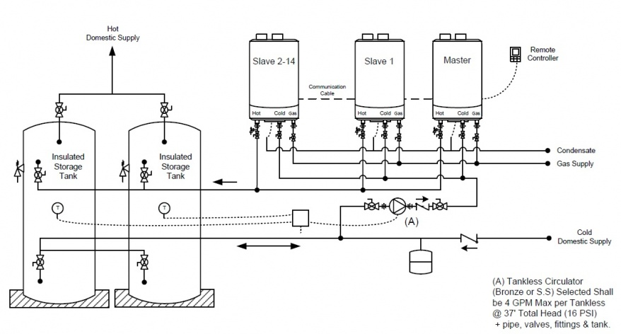 35 Hot Water Storage Tank Piping Diagram