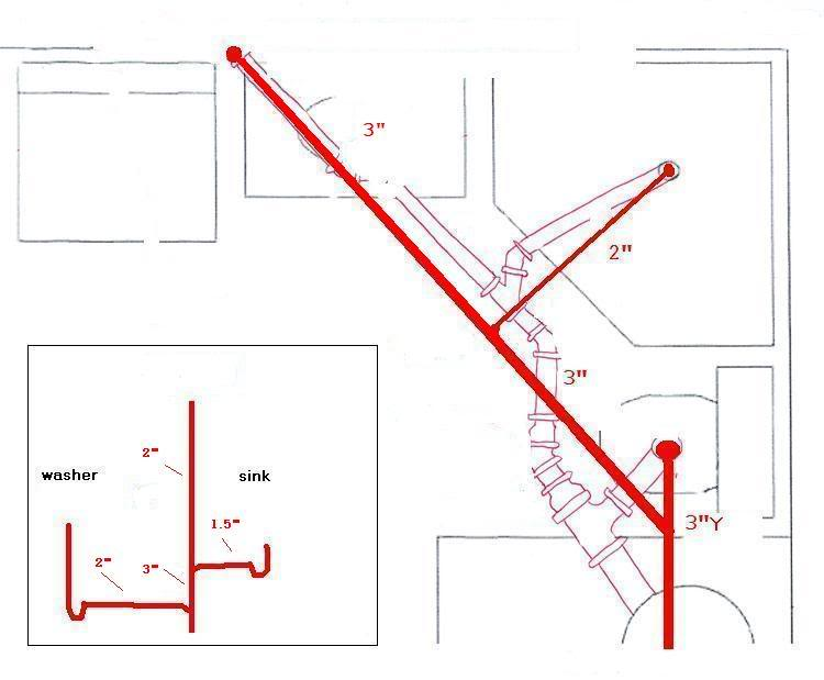 Please help correct my plumbing vents drawing plumbing for Sewer vent pipe location