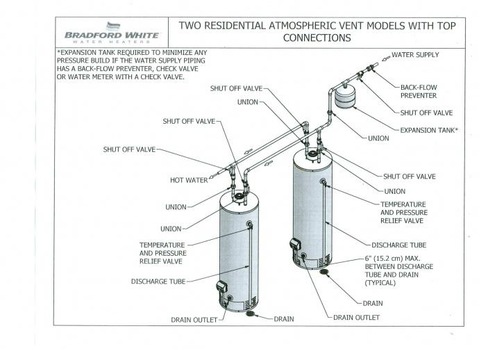 2 Water Heaters In Series Diagram - Download Wiring Diagrams •