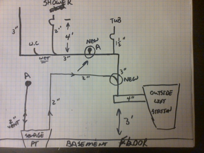 Venting Basement Sewage Ejector Page 2 Plumbing Zone