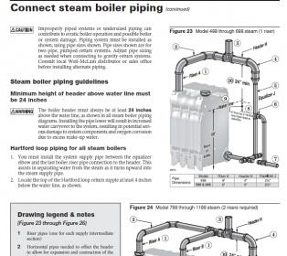 88 Series Install - Plumbing Zone
