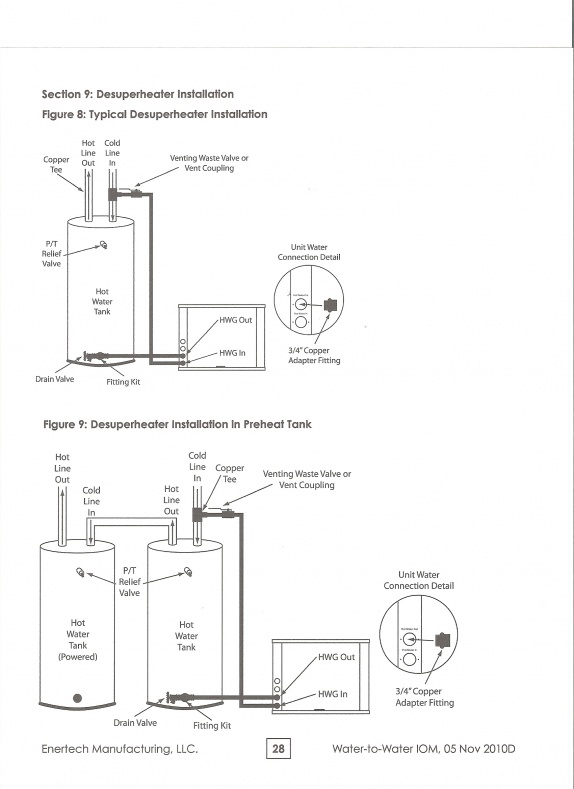 Geothermal And Domestic Hot Water Plumbing Zone Professional