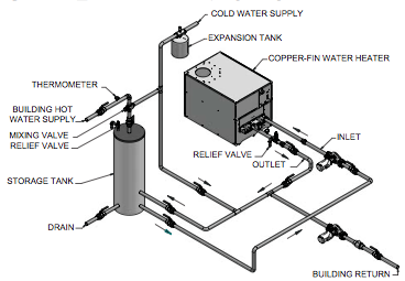 water heater storage tank piping diagrams gas water heater piping diagram #13