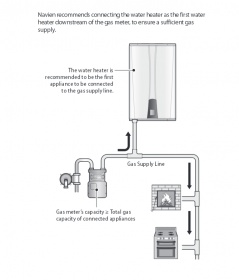 "1/2"" gas on tankless? - plumbing zone - professional plumbers forum"