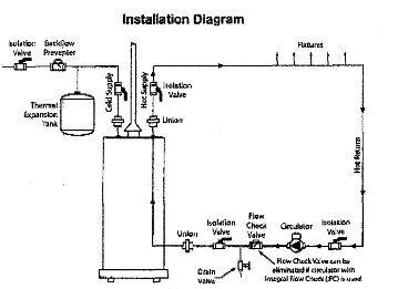 Burglar Alarm Block Diagram additionally Cadmium Cell Primary Controls also Electric Baseboard Heater Wiring Diagram together with Central Heating And Hot Water Wiring Diagram in addition Oil Furnace Blower Switch. on honeywell heater system
