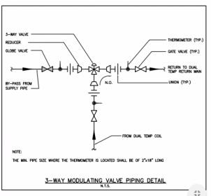 3 Way Valve Piping Diagram - Diagram Schematic Ideas  Way Zone Valve Piping Diagram on how does a shower diverter work diagram, 3-way valve schematic, 3-way diverter valve, 5 way valve diagram, leonard mixing valve parts diagram, 3 way fuel valve diagram, 3-way control valve detail, 3-way y-valve, 4-way valve diagram, 3-way valve plastic, hot water mixing valve diagram, ball valve diagram, 3-way valve drawing, 3-way zone valve diagrams, three-way valve diagram, 3-way diverting valve diagram, swimming pool multiport valve diagram, 3-way valve operation, 3-way flow valve,